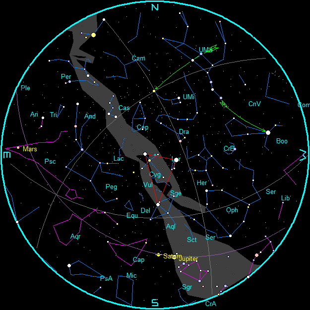 September 2020 Evening Star Chart