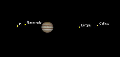 Telesscopic Jupiter