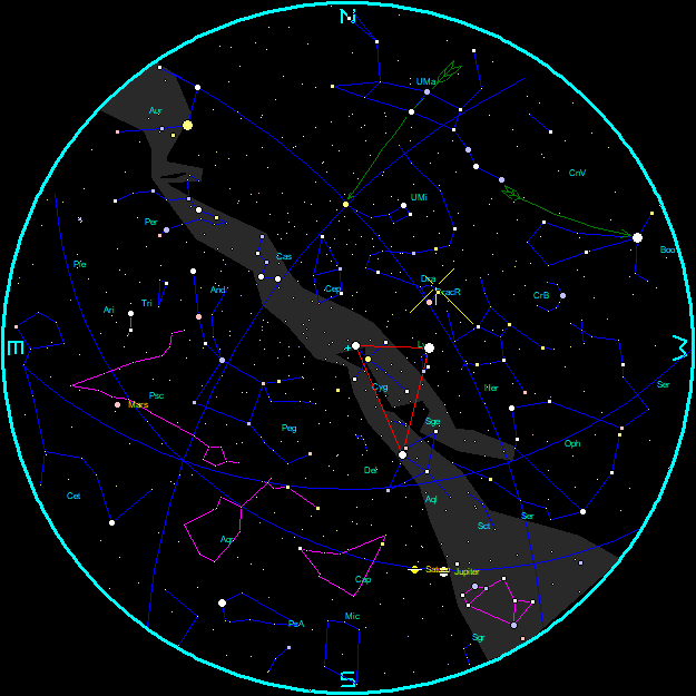 October 2020 evening star chart