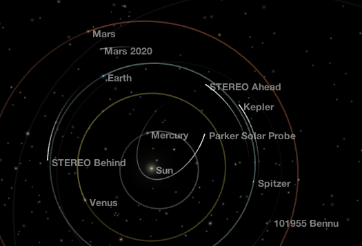 Bennu and Earth showing distance