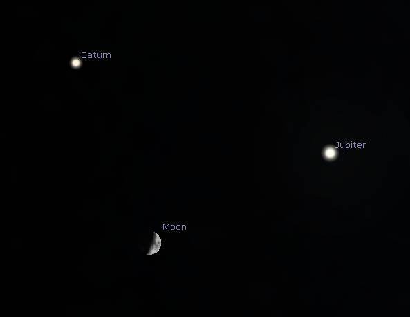 Jupiter, Saturn, and Moon triangle
