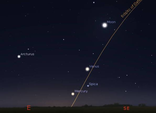 Mercury, Venus, Moon tomorrow morning at 6:30 am