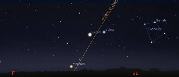 Venus and Mercury with the star Spica and Corvus in the morning