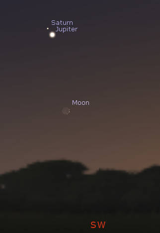Jupiter and Saturn with Moon @ 6 pm