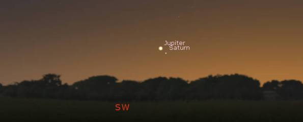 Jupiter and Saturn in the evening