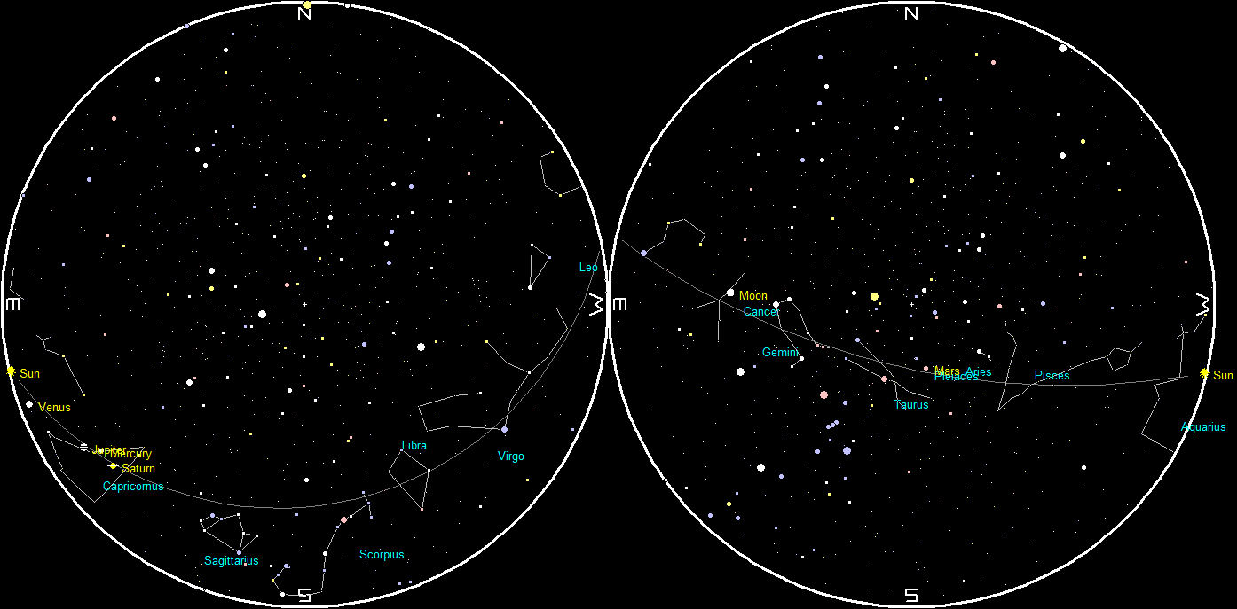 Planets and the Moon on a single night sunset 02/24/21 to sunrise 02/25/21