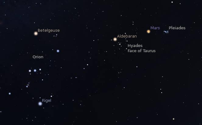 Mars finder chart