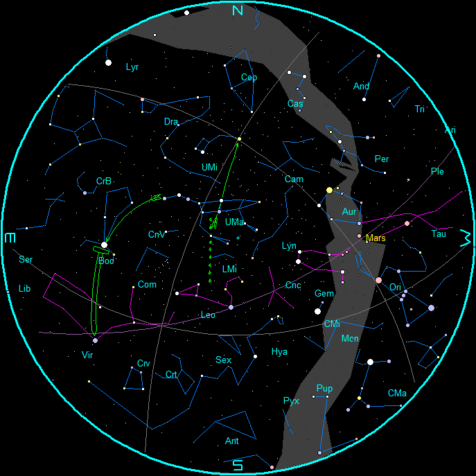 April evening star chart