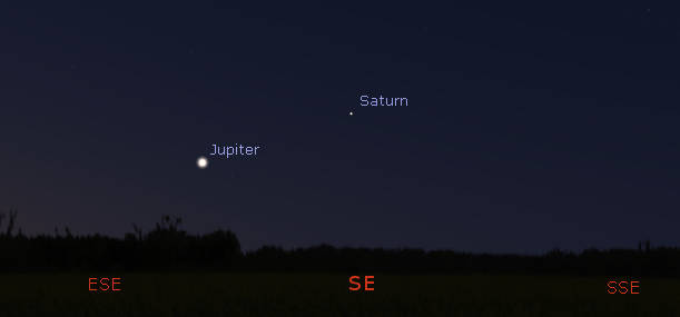 Jupiter and Saturn Jupiter ans Saturn in the morning