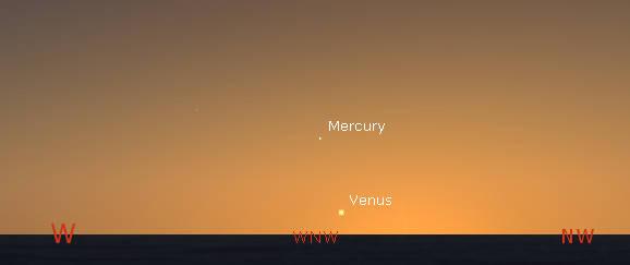 Mercury and Venus in the evening twilight.