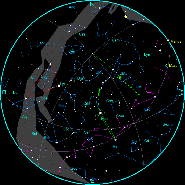 Evening Star Chart for June 2021