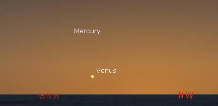 Venus and Mercury in twilight