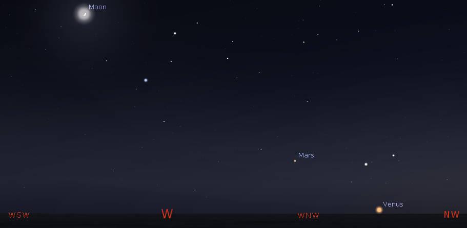 Moon, Mars and Venus tonight