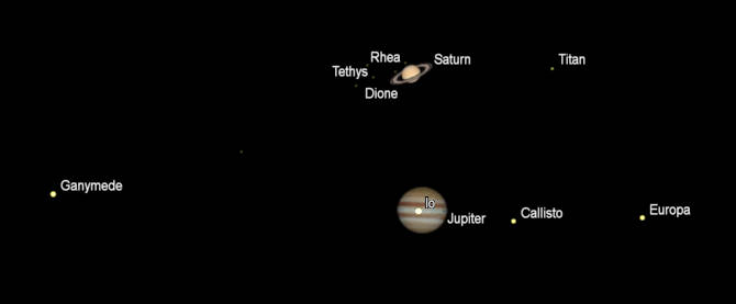 Jupiter and Saturn's appearance in small telescopes