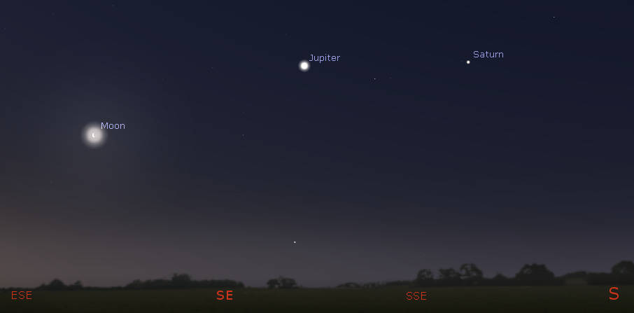 Saturn, Jupiter and the Moon an hour before sunrise