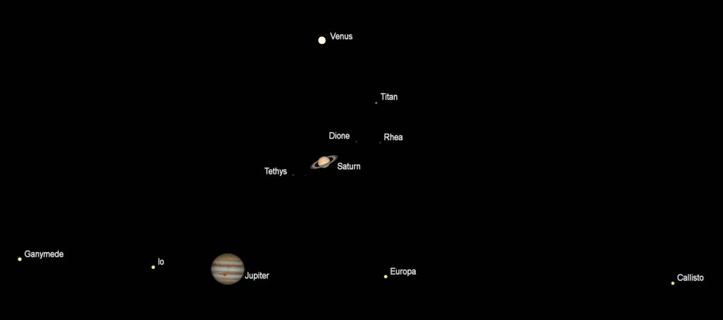 Telescopic planets the night of 06/30/21-07/01/21