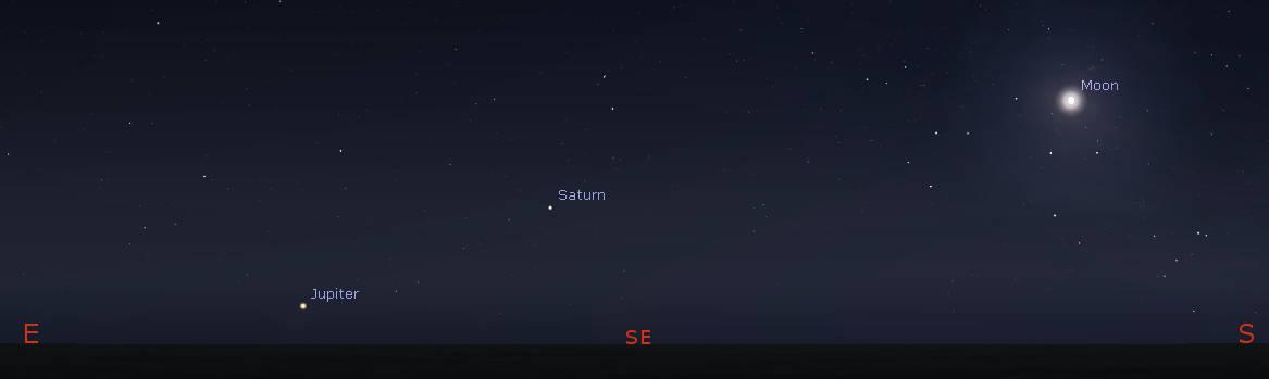 The Moon, Saturn, and Jupiter at 11 pm