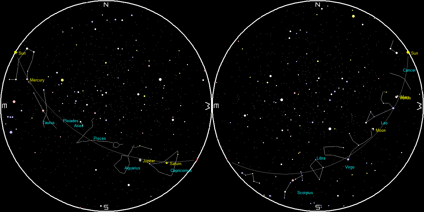 Planets and the Moon on a single night sunset 071421 to sunrise 071521