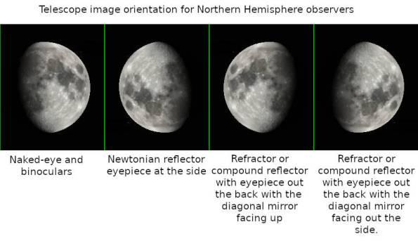 Telescope image orientations