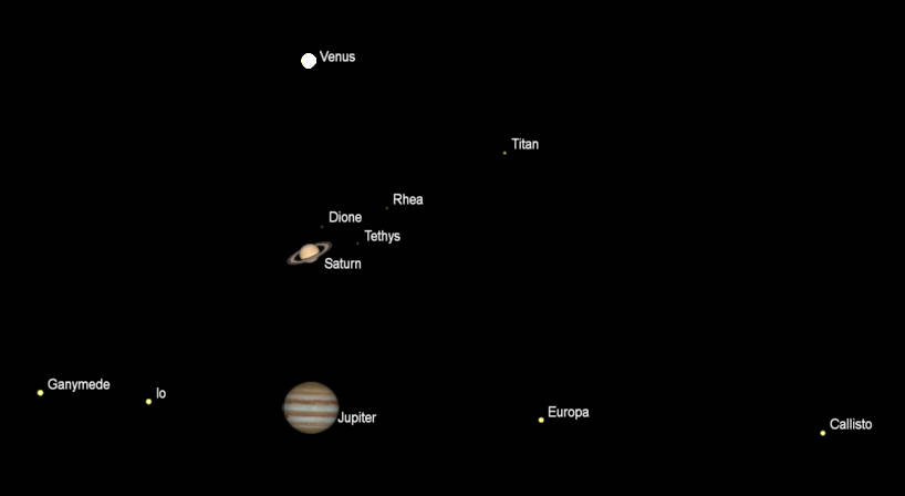 Telescopic views of what the planets might appear like tonight