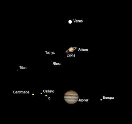 Telescopic view of the bright planets_2300-072121