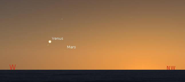Venus and Mars in evening twilight