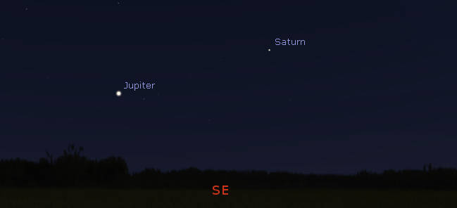 Jupiter and Saturn in the early evening