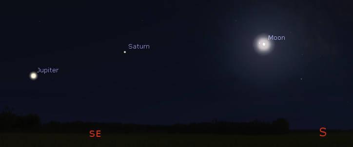 Jupiter, Saturn and the Moon at 10 pm