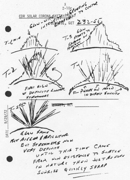Apollo 17 twilight ray sketches