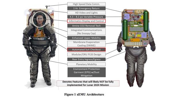Prototype lunar spacesuit