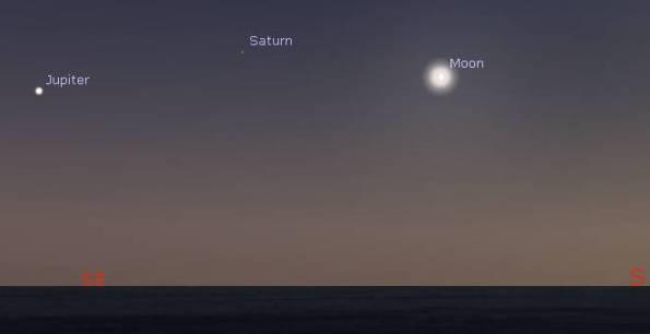 Jupiter Saturn and the Moon at 8:30 tonight