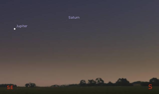 Jupiter and Saturn in evening twilight