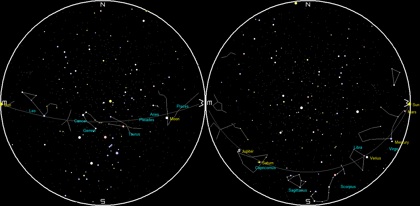 Planets and the Moon overnight tonight