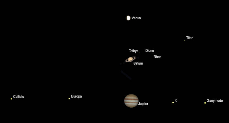 The naked-eye planets as seen in small telescopes