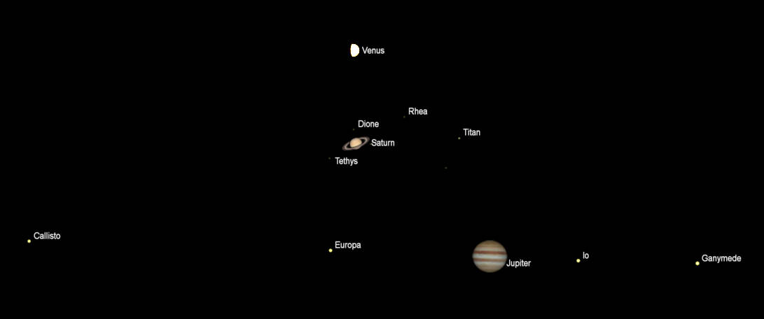 Telescopic views of the naked-eye planets