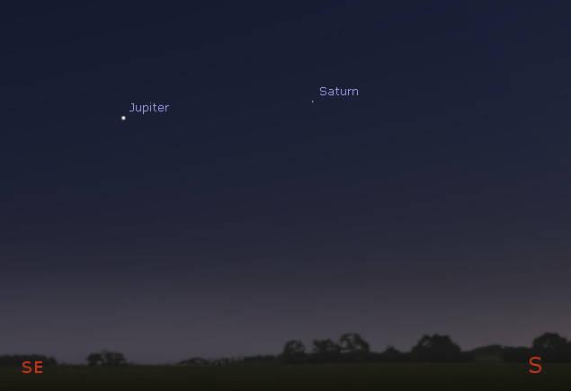 Jupiter and Saturn at 8 pm