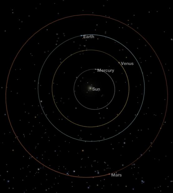 Mars in solar conjunction.