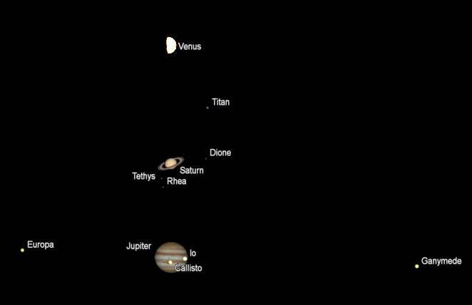 Telescopic naked-eye planets_10/20/2021